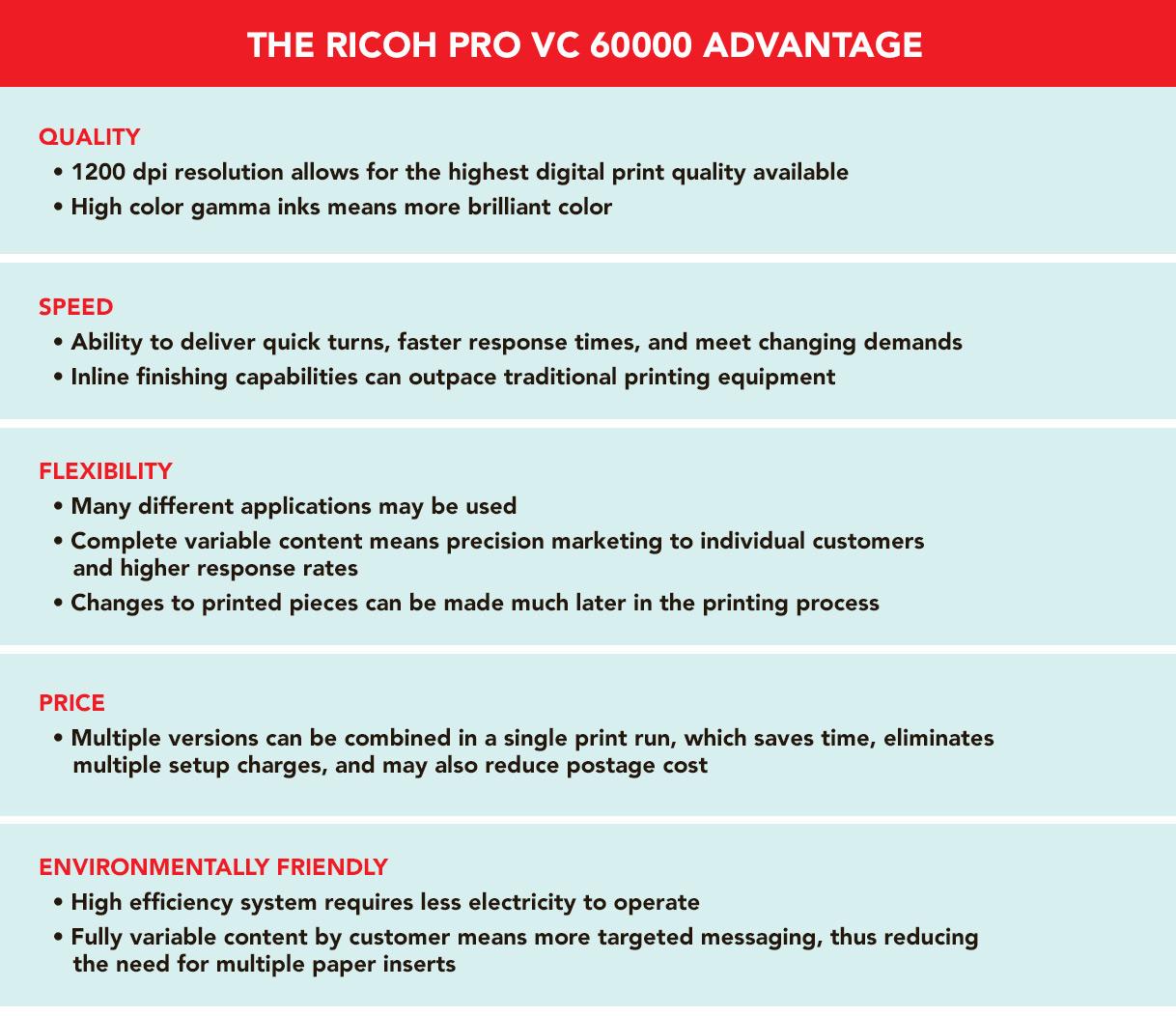 the-ricoh-pro-vc-60000-advantage