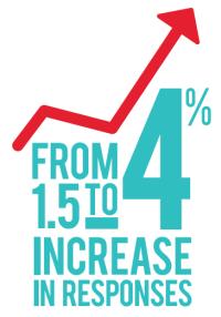 4-percent-increase