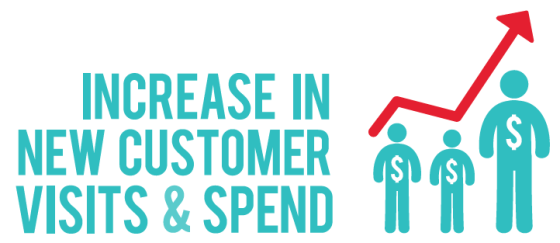 increase-in-new-customers