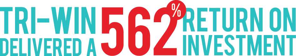562-percent-return